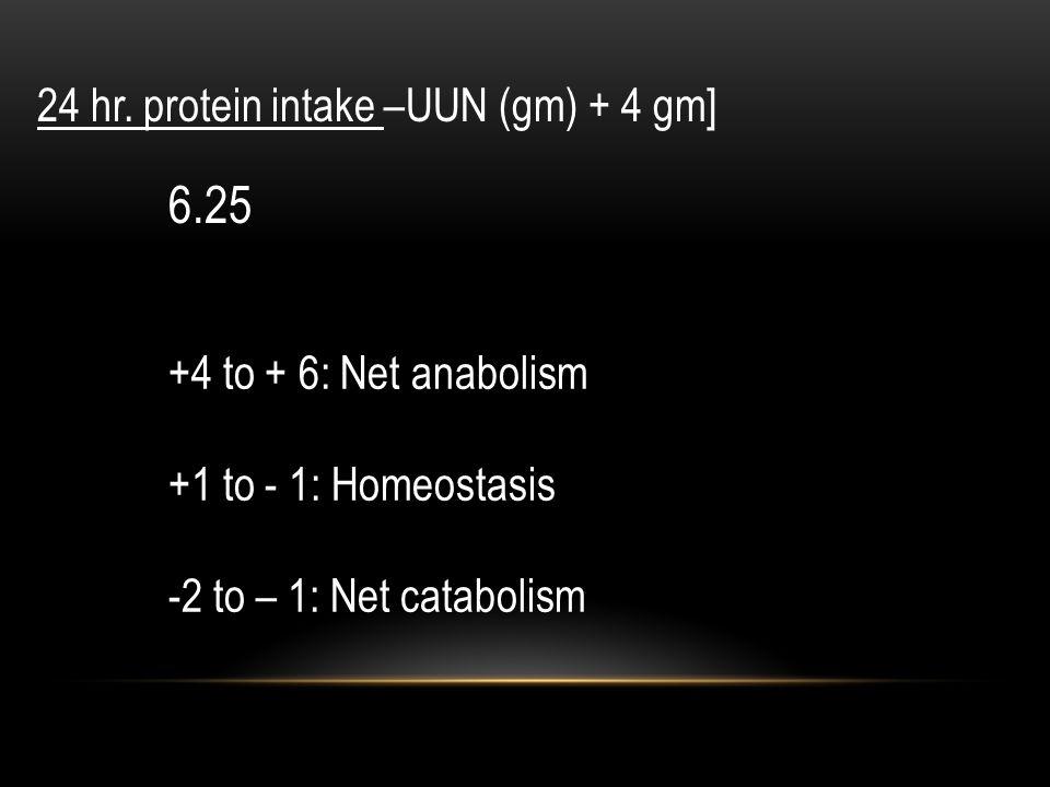 6.25 24 hr. protein intake –UUN (gm) + 4 gm] +4 to + 6: Net anabolism